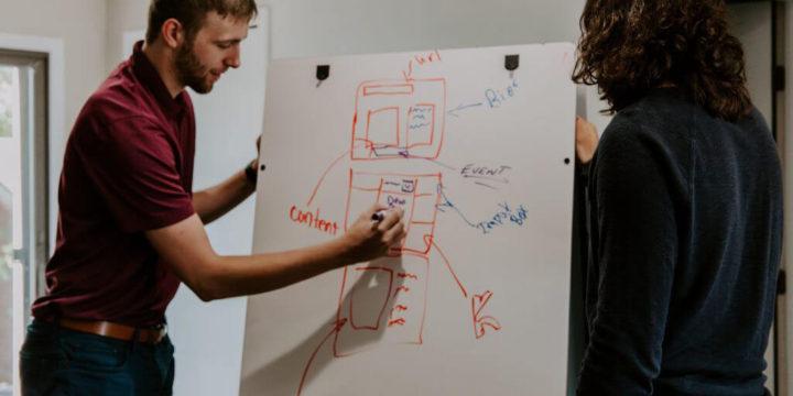 談談內容行銷成功策略的六個核心要素