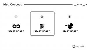 startboard_logo
