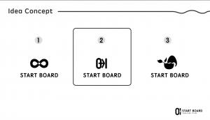 startboard logo 設計